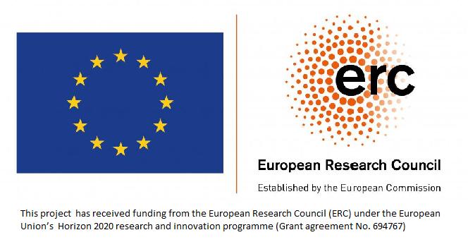 ERC funding