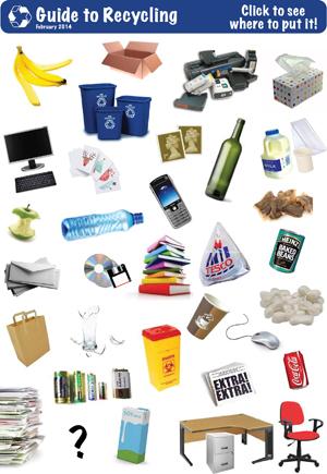 Recycling Interactive Thumbnail.jpg